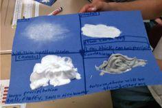 Types of Clouds (chalk, paint, shaving cream/glue, and shaving cream/glue w/ black paint)