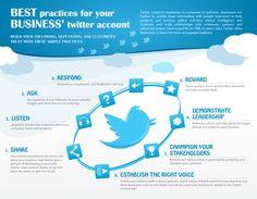 Las 8 mejores prácticas de Twitter para empresas #infografia #infographic #sociamedia