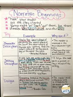 Buzzing with Ms. B: Writing Better Beginnings for Personal Narratives Teaching Narrative Writing, Personal Narrative Writing, 5th Grade Writing, Middle School Writing, Writing Workshop, Kids Writing, Personal Narratives, Kindergarten Writing, Essay Writing