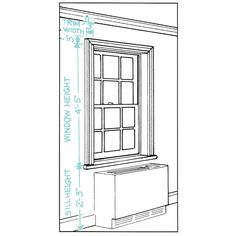 Measuring Windows Interior Design 101 Pinterest To