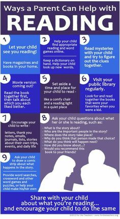 Reading levels fountas and pinnell kindergarten literacy lecture fandeluxe Choice Image