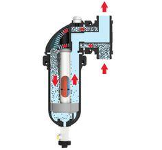 Sistema DUAL FLOW, filtro defangatore magnetico Manta BoilerMag