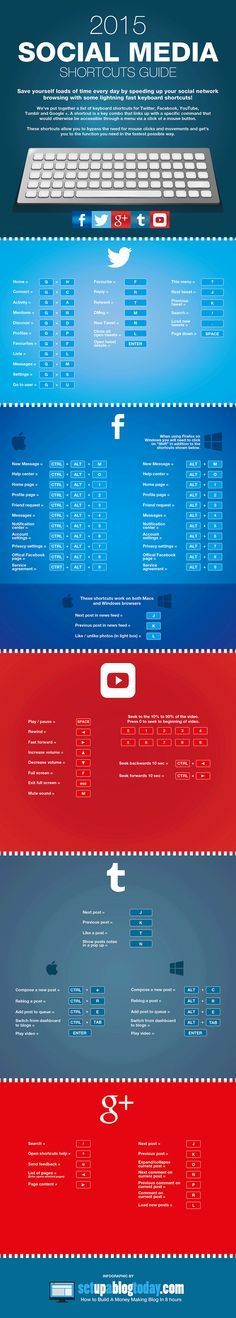 85+ Time-Saving Social Media Keyboard Shortcuts [Infographic]