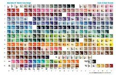Coats and Clark thread color chart