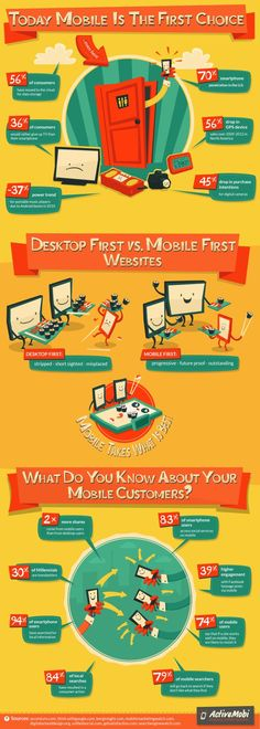 Mobile Takes What Is Best #Infographic | via #BornToBeSocial - Pinterest Marketing