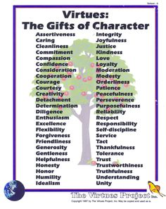 virtue project gifts of character