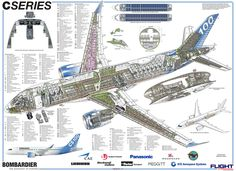 Bombardier C-Series cutaway drawing
