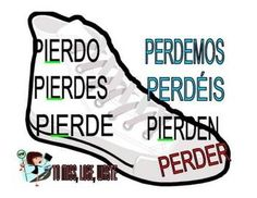 Spanish Shoe Verbs (Stem Changing Verbs) Unit & Bulletin Board