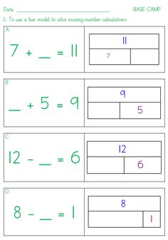 The 'bar model' is one of the big things coming through as part of the mastery Maths approach; it's a concept borrowed from Asian countries which perform very well in Maths. The i…