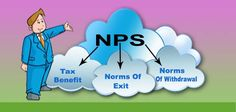 Tax benefits and norms of Exit and Withdrawal of NPS