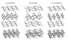 strongest cellular structure - חיפוש ב-Google