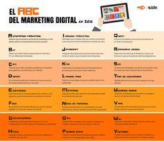 El ABC del #MarketingDigital, un glosario con términos relevantes usados en el sector.