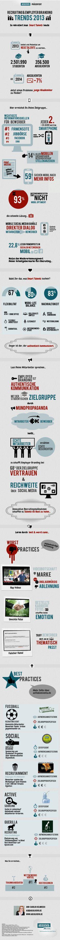 Infografik Recruiting Trends 2013 - in voller Größe: www.absolventa.de/blog/Infografik-hr-trends #Employer Branding #Mobile Recruiting #Smart Talents