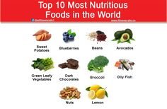 Top 10 Most Nutritious Foods in the World