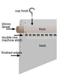 Easy DIY panel blinds - Diy, Lifestyle