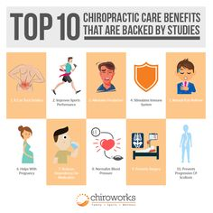 Chiropractic care is known to be a non-invasive and drug-free alternative treatment for musculoskeletal problems. And yet, many people only go to a chiropractor as a pain relief for their back pain. If you do too, you could be missing out a lot! Discover all its other incredible benefits here!