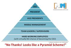"""""""Come on now... are you still doing that Corporate Pyramid Thing?"""""""
