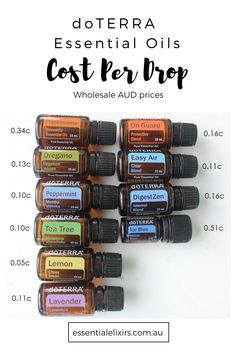 doTERRA essential oils cost per drop of Home Essentials Kit