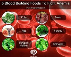 Foods to Figt Anemia