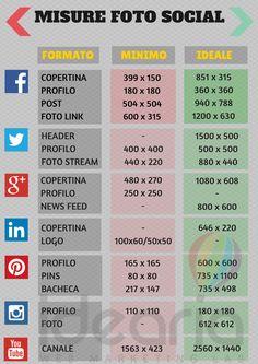 Via Web Marketing Lab
