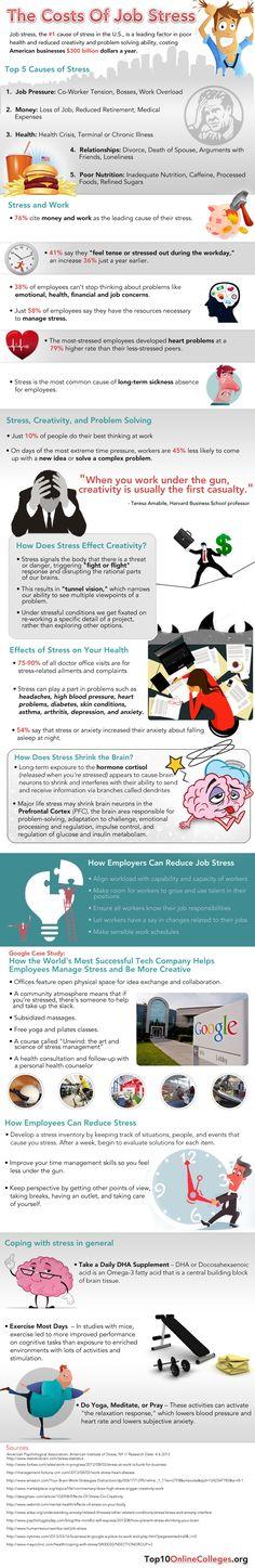 Stress im Job: Auswirkungen auf Gesundheit & Kreativität! [Infografik]