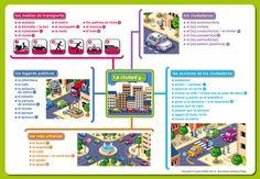 mapa mental ciudad