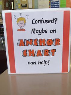 Are your classroom walls too full of anchor charts? Here's an interesting solution!
