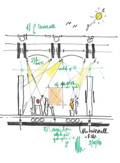 Image 50 of 50 from gallery of Kimbell Art Museum Expansion / Renzo Piano Building Workshop + Kendall/Heaton Associates. Photograph by Renzo Piano Building Workshop Architecture Concept Diagram, Architecture Sketchbook, Museum Architecture, Architecture Details, Renzo Piano, Le Corbusier, Conceptual Sketches, Gallery Lighting, Lighting Design