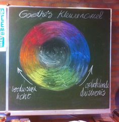CHALKBOARD DRAWING // Goethes color wheel // 6th grade // physics lesson Light // Wet in wet painting // Waldorf school