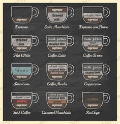 Great ways to make authentic Italian coffee and understand the Italian culture of espresso cappuccino and more! Coffee Menu, Coffee Type, Espresso Coffee, Coffee Coffee, Morning Coffee, Coffee Bags, Bunn Coffee, Coffee Maker, Espresso Drinks