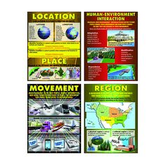 These posters clearly explain the five themes of geography and their importance to the study of the earth. Package includes 4 posters, 4 reproducible activity sheets, and a helpful teacher's guide.
