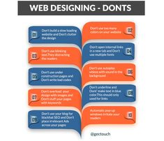 Learn web designing basics by understanding the 7 stages of the web designing process. Infographic Templates, Infographics, Web Development, Web Design, Education, Website, Learning, Design Web, Infographic