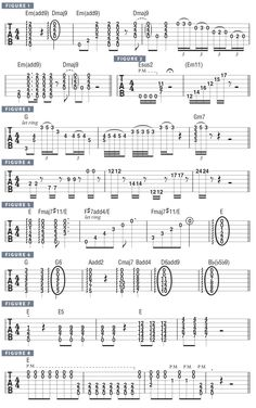 Joe Satriani Master Class: Satch Shows You How to Express Yourself on Guitar Blues Guitar Chords, Guitar Tabs Acoustic, Music Theory Guitar, Guitar Sheet Music, Jazz Guitar, Guitar Songs, Guitar Scales, Music Lessons, Guitar Lessons