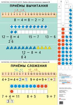 Приемы табличного вычитания и сложения в пределах 20 – – Дрофа-Вентана | корпорация «Российский учебник» Math 2, Kindergarten Math, Preschool, Kids Study, Borders For Paper, Homeschool Math, Arithmetic, Math For Kids, Math Worksheets