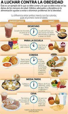 A luchar contra la #obesidad. La diferencia entre calorías que nutren y las que no. #CentroRevidox