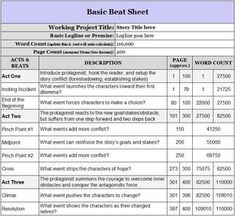 Numerous beat sheets to help craft your story!