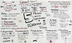 #Sketchnote: 5 pasos para aprender a meditar. Centro de Meditación Kadampa en Barcelona