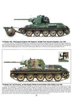 TO&E Russian T 34/85 company - Google Search