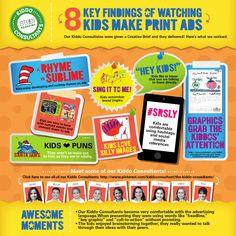 8 Key Findings of Watching Kids Make Print Ads