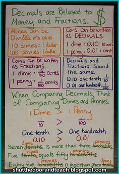Relating #decimals to money and fractions, via Shut the Door and Teach