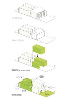 Elegant Cool Shakinu0027 Stevens Residence | Matt Gibson Architecture + Design Check  More At Http: Amazing Ideas