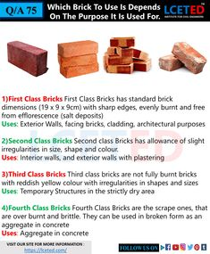 In this article you can have clear idea to buy bricks for your project and checklist to tick before buying bricke