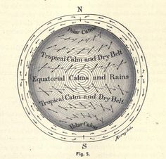 Fig. 5. Wind, rain and calm belts.A popular treatise on the winds. 1890.