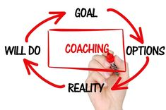 How to Find Your Coaching Niche? The Ultimate Guide to Finding Your Coaching Niche. Learn 21 Proven And Profitable Coaching Niches. Leadership Training Programs, Leadership Coaching, Life Coaching, Triathlon Coaching, Business Coaching, Business News, Coaching Personal, Promote Your Business, Health Coach