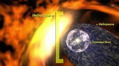 Sole: Nuovi miseri sull'eliosfera