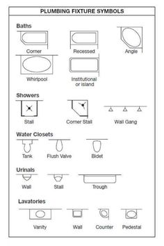 Blueprint symbols and abbreviations room pinterest symbols plan symbols 2 wall section no 2 can be seen on drawing no 3 can be seen on drawing no aa building section a a ca malvernweather Images
