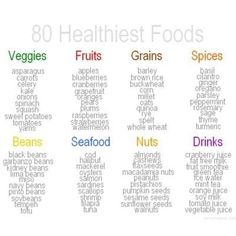 Healthy Tips Guide for Healthy Eating - Pretty images and great ideas make it easy to think about nutrition. Healthy Habits, Get Healthy, Healthy Tips, Healthy Choices, Healthy Meals, Healthy Recipes, Eating Healthy, Clean Eating, Yummy Recipes