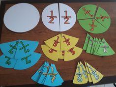 Kesirlerde bölme matematik materyali