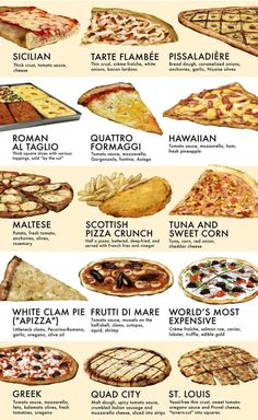 40 Different Types of Pizza-- Rhymes With Random Types Of Pizza, Food Charts, Eat Pizza, Food Cravings, Food Truck, Street Food, Love Food, Food Porn, Food And Drink