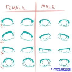 Image result for how to draw anime eyes male and female